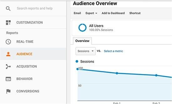 Просмотр отчетов на сайте Google Analytics