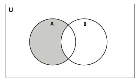 Определение разницы множеств