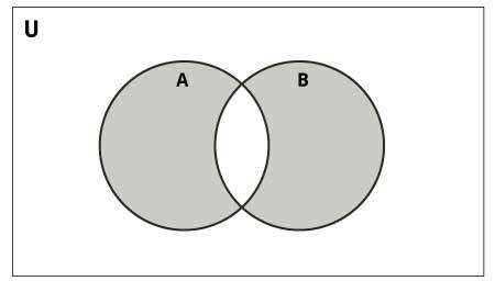Симметричная разница множеств