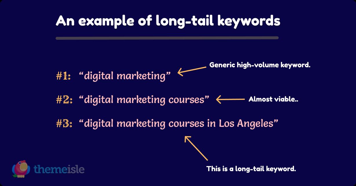 Создайте подробный контент с большим количеством длинных ключевых слов - 2