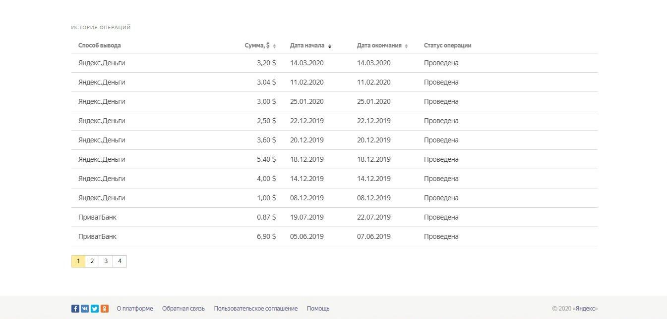 Сколько на самом деле можно заработать на Яндекс.Толоке?