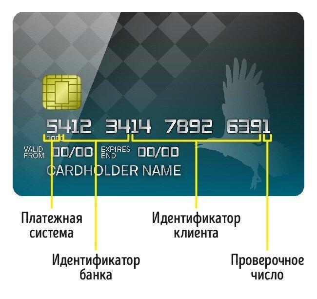 Как обезопасить свою банковскую карту от мошенников