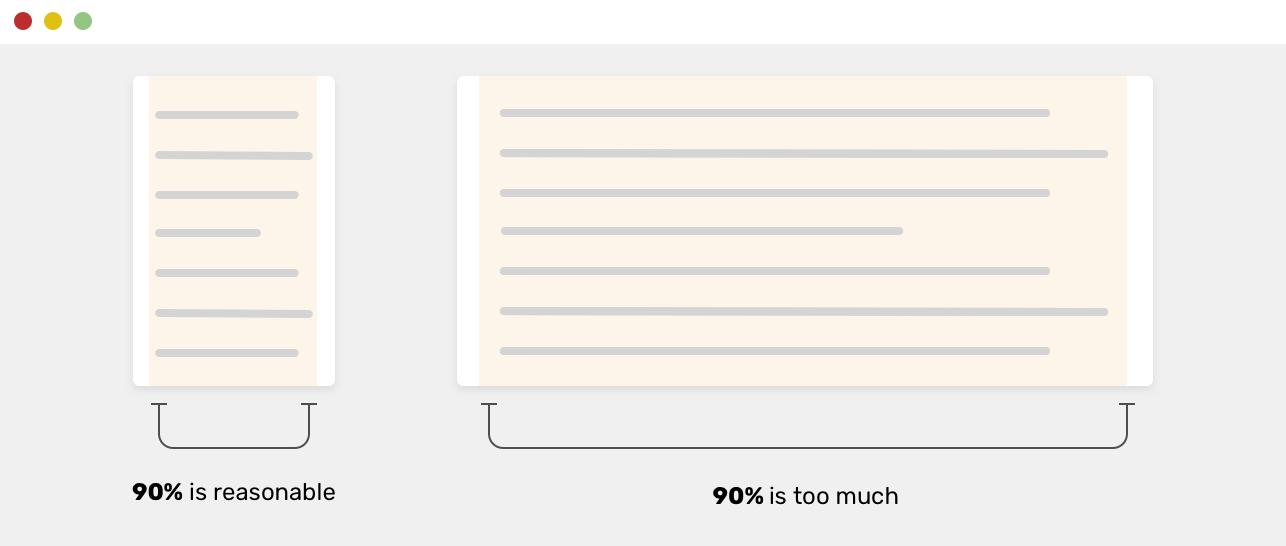 Использование процентной ширины для контейнера