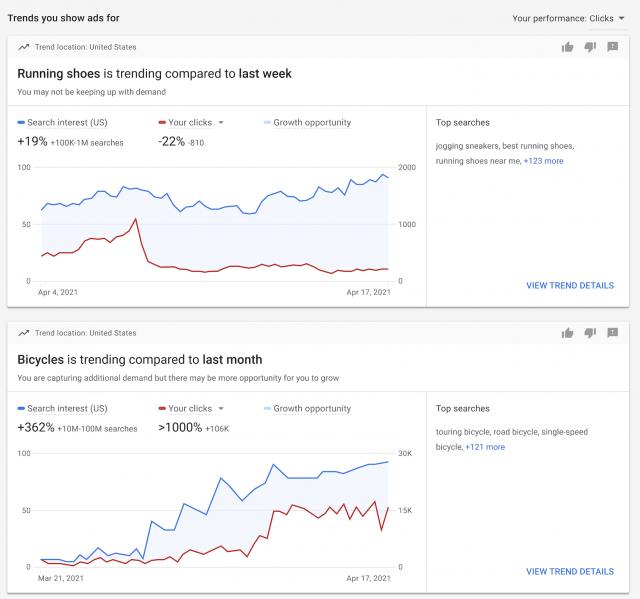 Раздел Insights в Google Ads