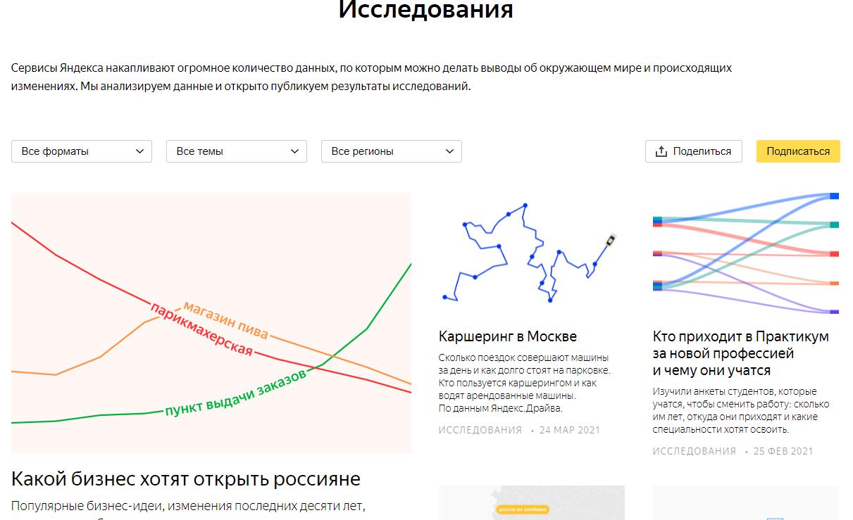 Как пользоваться Яндекс Исследованиями?