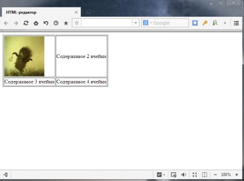 Вставка изображения в HTML таблицу