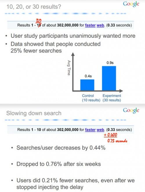Пример для рассмотрения: Google