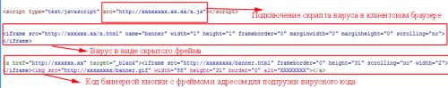 Диагностика сайта на наличие вирусов
