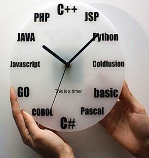 изучение языка программирования c с нуля