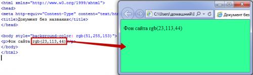 Как сделать фото по центру html