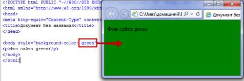 как в html вставить картинку на фон