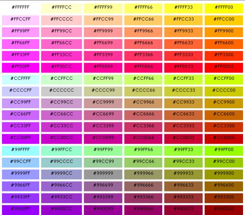 Цветокоррекция в Adobe Premiere Pro: баланс белого цвета 4