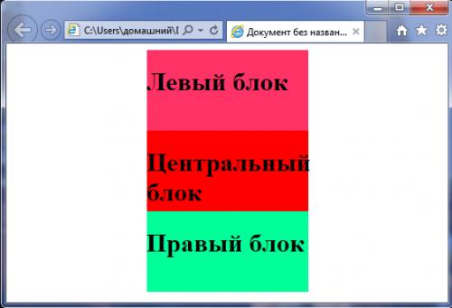 выравнивание картинки css по центру