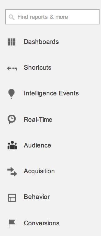 Отчеты Google Analytics - 2