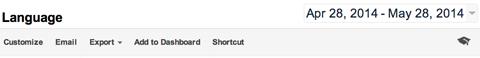 Представления стандартных отчетов Google Analytics