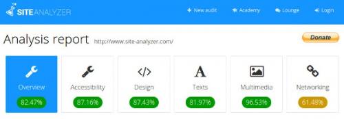 Site Analyzer - 2