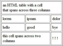 Как объединить ячейки в HTML-таблице горизонтально