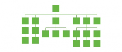 hierarchical_taxonomy